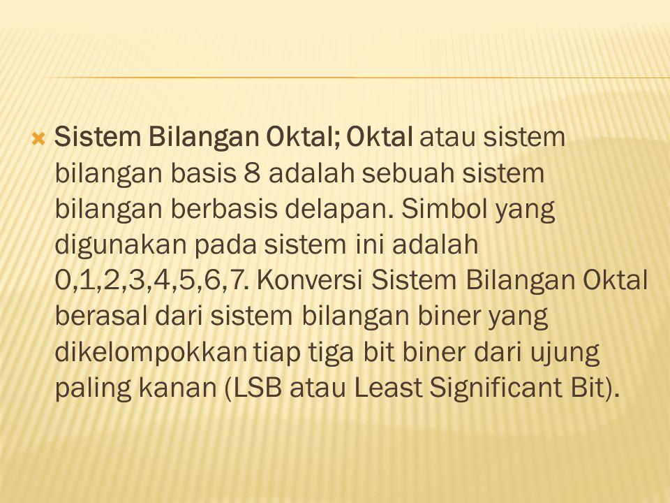  Sistem Bilangan Oktal; Oktal atau sistem bilangan basis 8 adalah sebuah sistem bilangan berbasis delapan. Simbol yang digunakan pada sistem ini adal