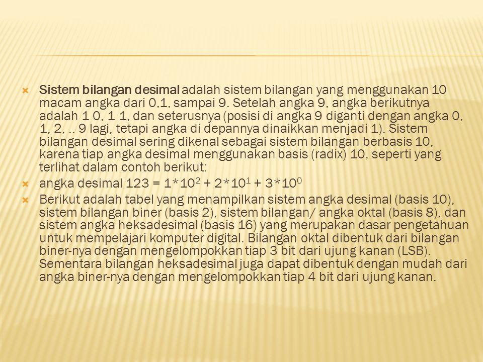  Sistem bilangan desimal adalah sistem bilangan yang menggunakan 10 macam angka dari 0,1, sampai 9. Setelah angka 9, angka berikutnya adalah 1 0, 1 1