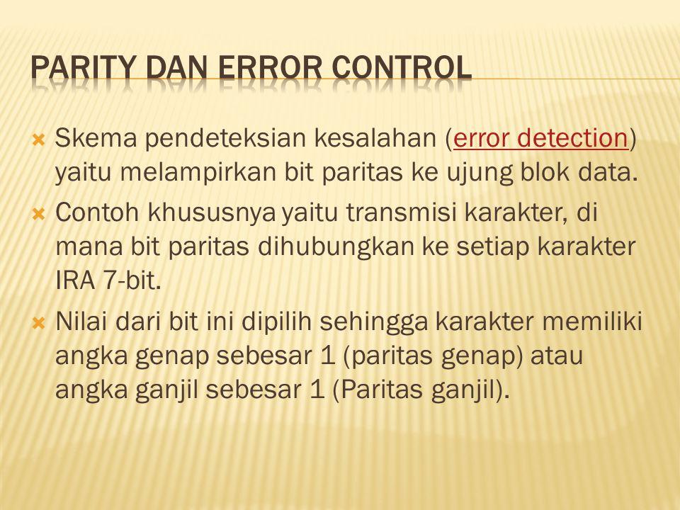  Skema pendeteksian kesalahan (error detection) yaitu melampirkan bit paritas ke ujung blok data.error detection  Contoh khususnya yaitu transmisi k
