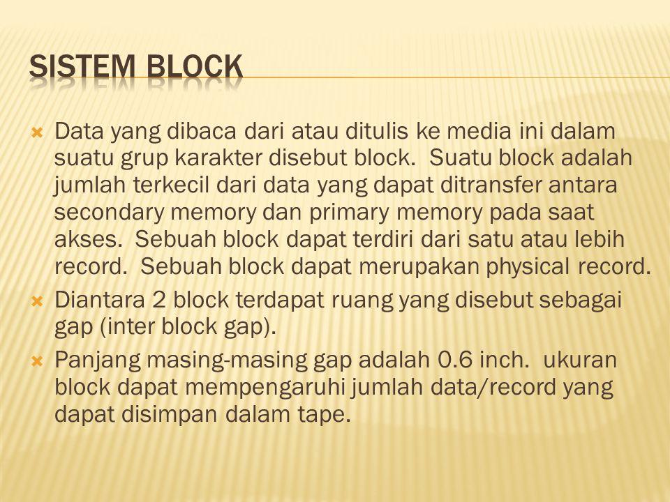  Data yang dibaca dari atau ditulis ke media ini dalam suatu grup karakter disebut block. Suatu block adalah jumlah terkecil dari data yang dapat dit