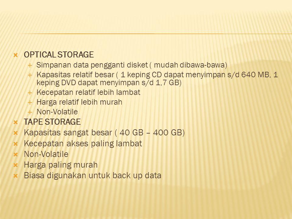  OPTICAL STORAGE  Simpanan data pengganti disket ( mudah dibawa-bawa)  Kapasitas relatif besar ( 1 keping CD dapat menyimpan s/d 640 MB, 1 keping D