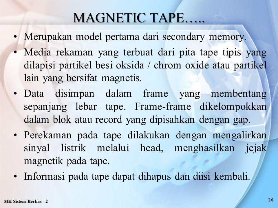 Merupakan model pertama dari secondary memory. Media rekaman yang terbuat dari pita tape tipis yang dilapisi partikel besi oksida / chrom oxide atau p