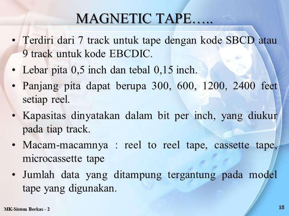 Terdiri dari 7 track untuk tape dengan kode SBCD atau 9 track untuk kode EBCDIC. Lebar pita 0,5 inch dan tebal 0,15 inch. Panjang pita dapat berupa 30