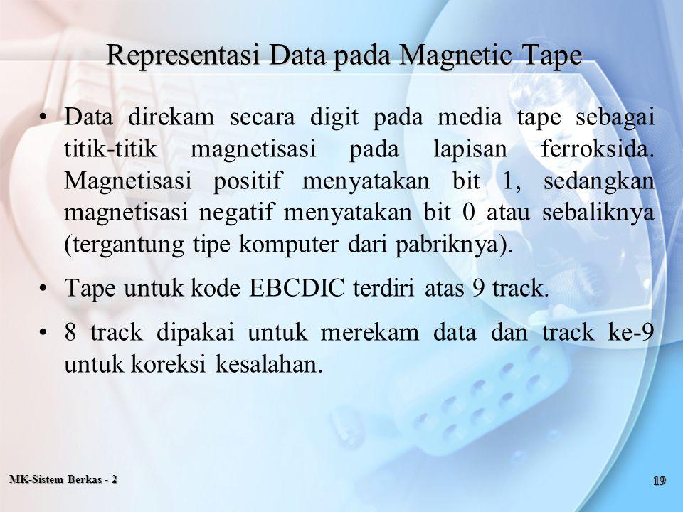 MK-Sistem Berkas - 2 Representasi Data pada Magnetic Tape Data direkam secara digit pada media tape sebagai titik-titik magnetisasi pada lapisan ferro