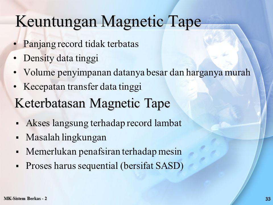 Keuntungan Magnetic Tape Panjang record tidak terbatas Density data tinggi Volume penyimpanan datanya besar dan harganya murah Kecepatan transfer data