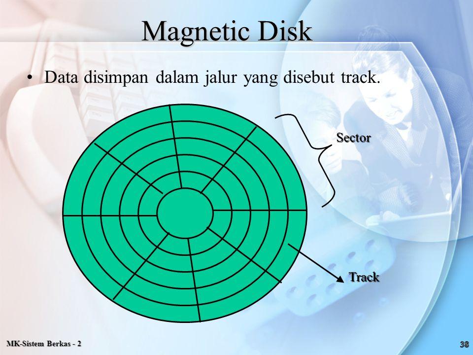 Magnetic Disk Data disimpan dalam jalur yang disebut track. Sector Track MK-Sistem Berkas - 2