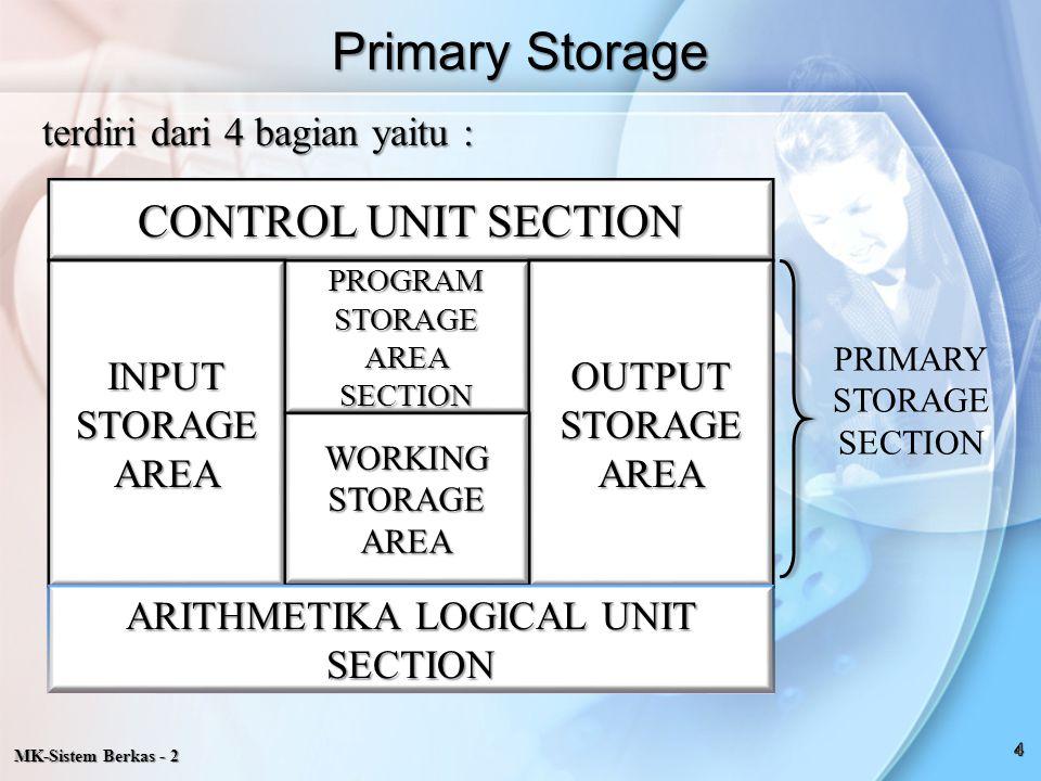 MK-Sistem Berkas - 2 CONTROL UNIT SECTION INPUTSTORAGEAREAPROGRAM STORAGE AREA SECTION OUTPUTSTORAGEAREA WORKING STORAGE AREA ARITHMETIKA LOGICAL UNIT