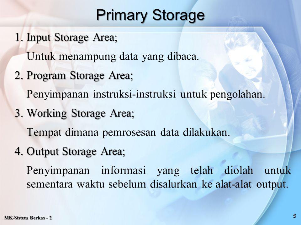 MK-Sistem Berkas - 2 1.Input Storage Area; Untuk menampung data yang dibaca. 2.Program Storage Area; Penyimpanan instruksi-instruksi untuk pengolahan.