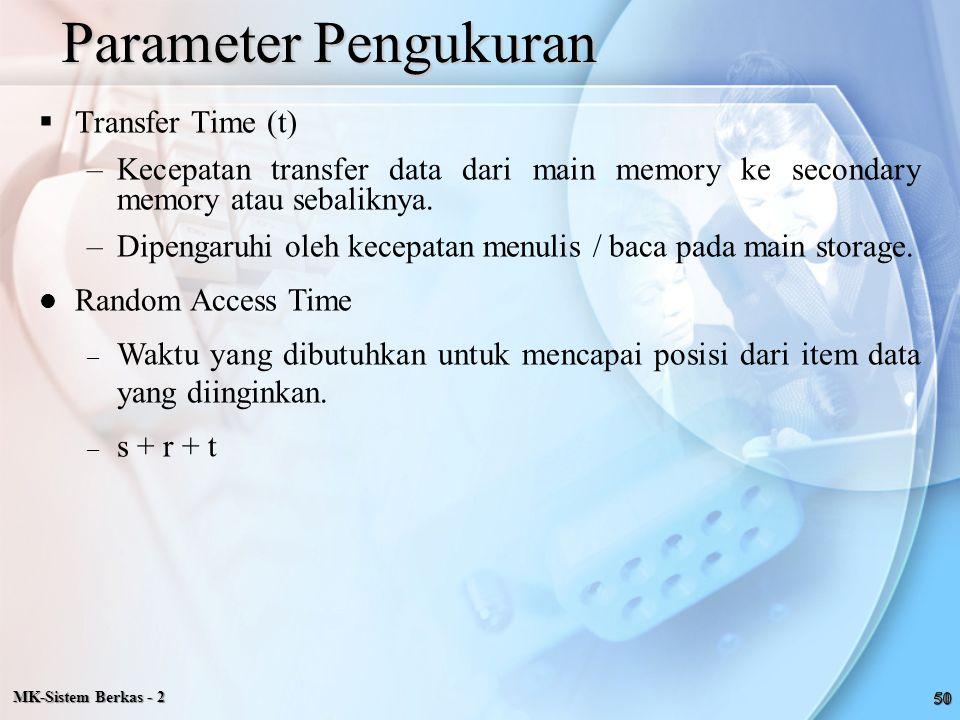 MK-Sistem Berkas - 2  Transfer Time (t) –Kecepatan transfer data dari main memory ke secondary memory atau sebaliknya. –Dipengaruhi oleh kecepatan me