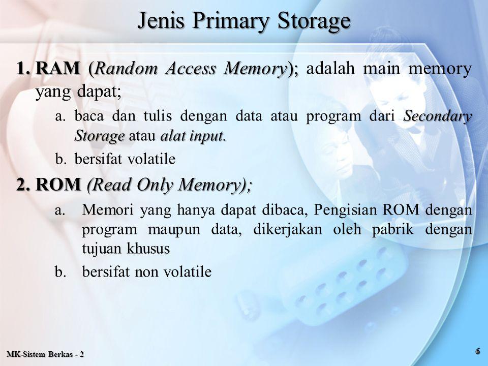 MK-Sistem Berkas - 2 1.PROM (Programmable Read Only Memory);  Dapat diisi data / program oleh user  data / diprogram akan disimpan secara permanen 2.EPROM (Erasable Programmable Read Only Memory);  Dapat diisi data / program oleh user  data / diprogram dapat dihapus 3.EEPROM (Electrically Erasable Programmable Read Only Memory)  Dapat diisi data / program oleh user secara elektrik  data / diprogram juga bisa dihapus secara elektrik Jenis Read Only Memory (ROM)