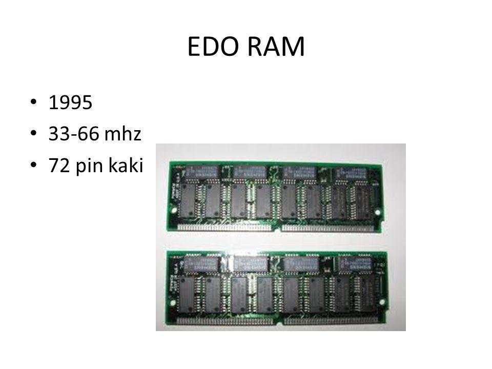 SDRAM 1996-2001 100-133 MHZ 168 PIN PENTIUM I, II, III, IV awal Syncron clock speed dgn proc