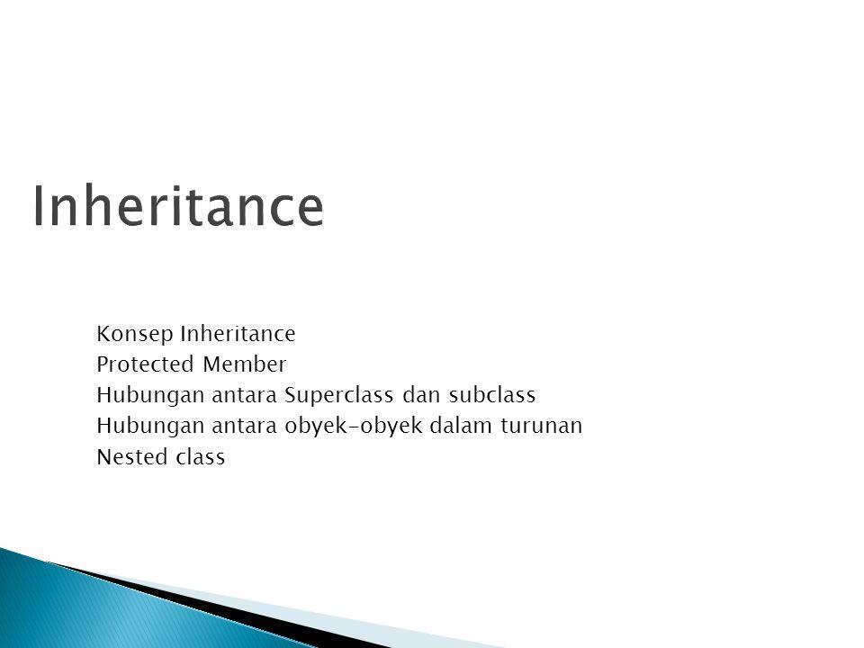 Inheritance Konsep Inheritance Protected Member Hubungan antara Superclass dan subclass Hubungan antara obyek-obyek dalam turunan Nested class