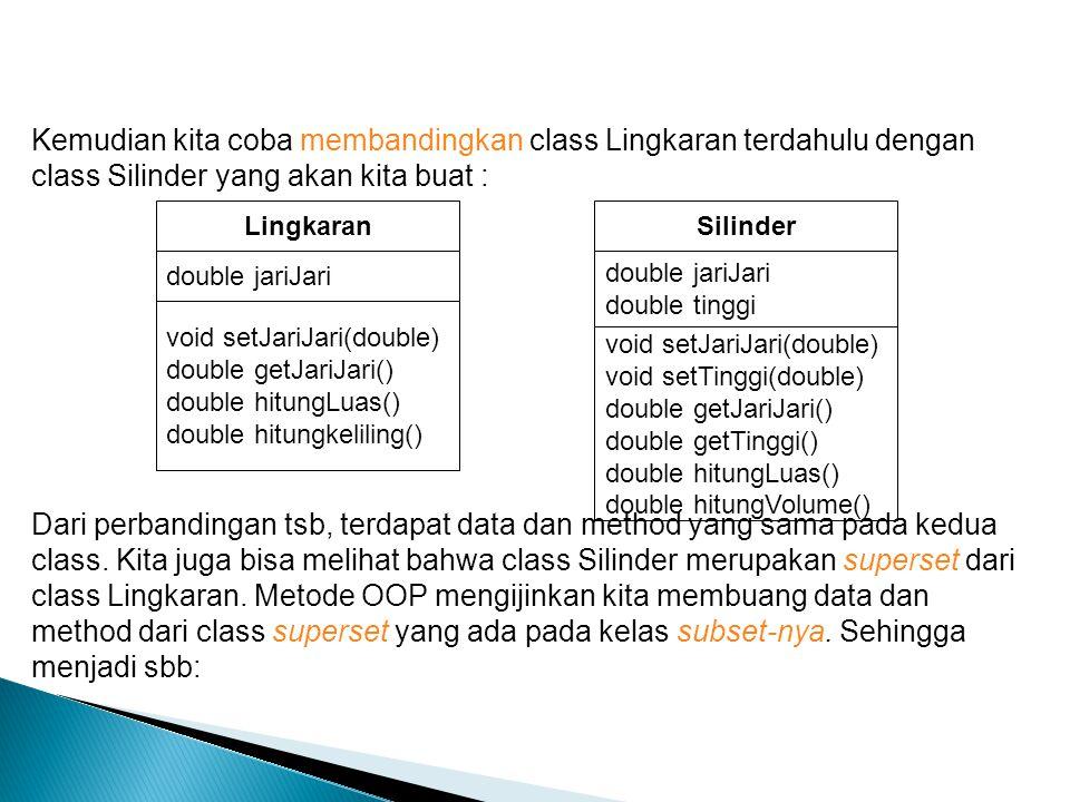 Lingkaran double jariJari void setJariJari(double) double getJariJari() double hitungLuas() double hitungkeliling() Silinder double jariJari double tinggi void setJariJari(double) void setTinggi(double) double getJariJari() double getTinggi() double hitungLuas() double hitungVolume() Kemudian kita coba membandingkan class Lingkaran terdahulu dengan class Silinder yang akan kita buat : Dari perbandingan tsb, terdapat data dan method yang sama pada kedua class.