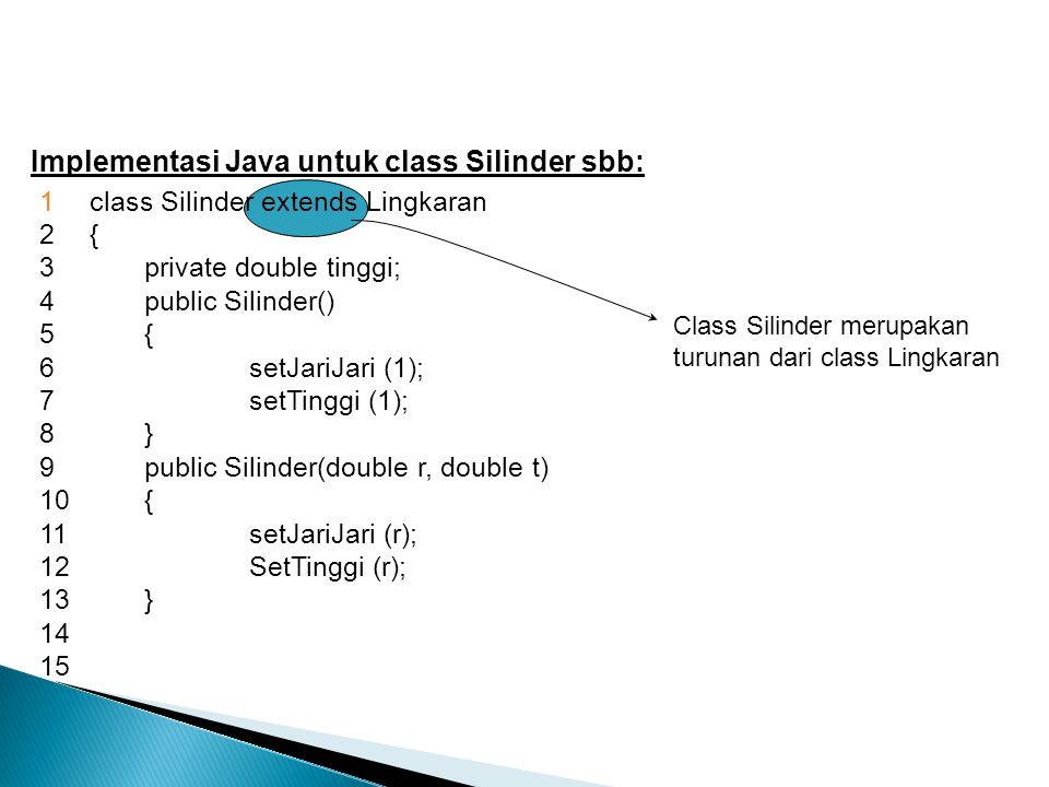 1class Silinder extends Lingkaran 2{ 3private double tinggi; 4public Silinder() 5{ 6setJariJari (1); 7setTinggi (1); 8} 9public Silinder(double r, double t) 10{ 11setJariJari (r); 12SetTinggi (r); 13} 14 15 Implementasi Java untuk class Silinder sbb: Class Silinder merupakan turunan dari class Lingkaran