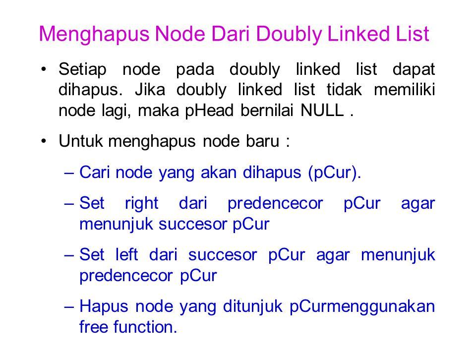 Menghapus Node Dari Doubly Linked List Setiap node pada doubly linked list dapat dihapus. Jika doubly linked list tidak memiliki node lagi, maka pHead