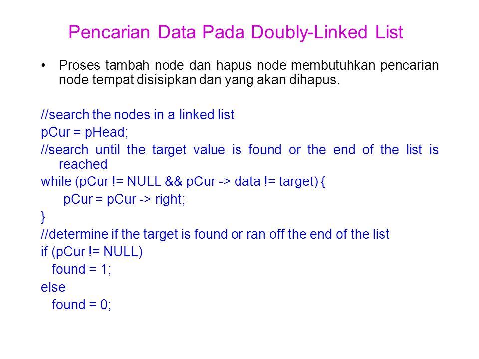 Pencarian Data Pada Doubly-Linked List Proses tambah node dan hapus node membutuhkan pencarian node tempat disisipkan dan yang akan dihapus. //search