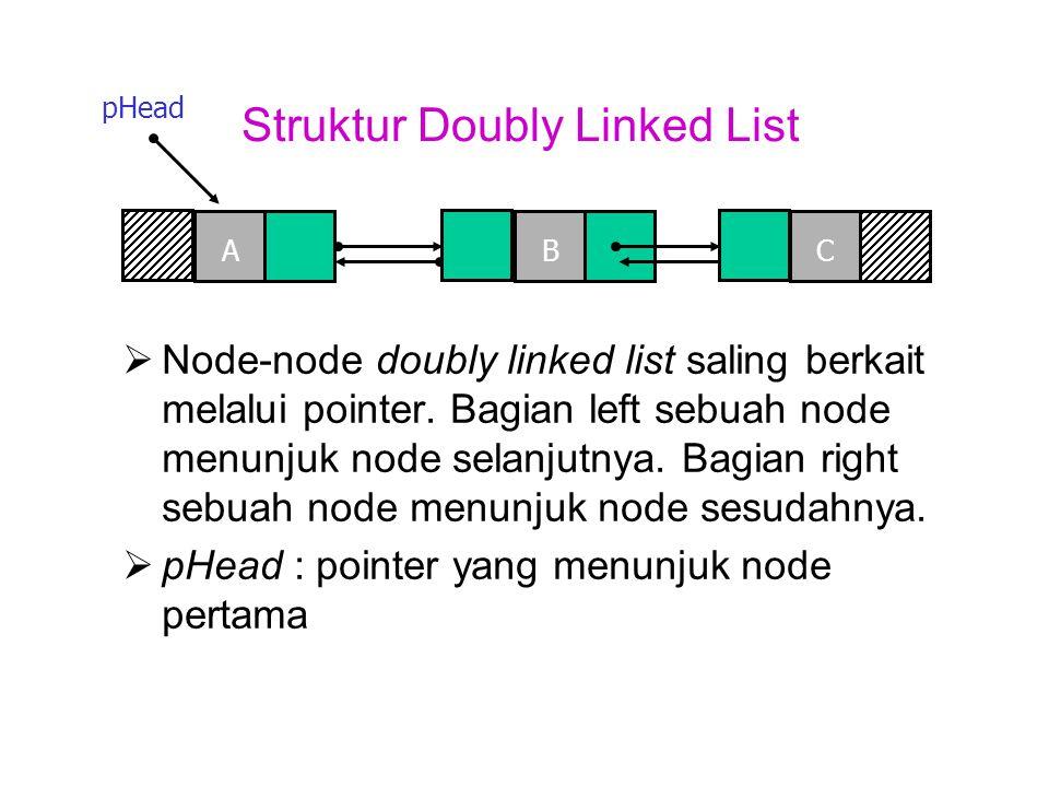 Struktur Doubly Linked List  Setiap node terdiri atas  Left, yaitu pointer yang menunjuk ke node sebelumnya pada list  Data  Left, yaitu pointer yang menunjuk ke node sebelumnya pada list  Left node pertama bernilai NULL  Right node terakhir bernilai NULL A pHead BC