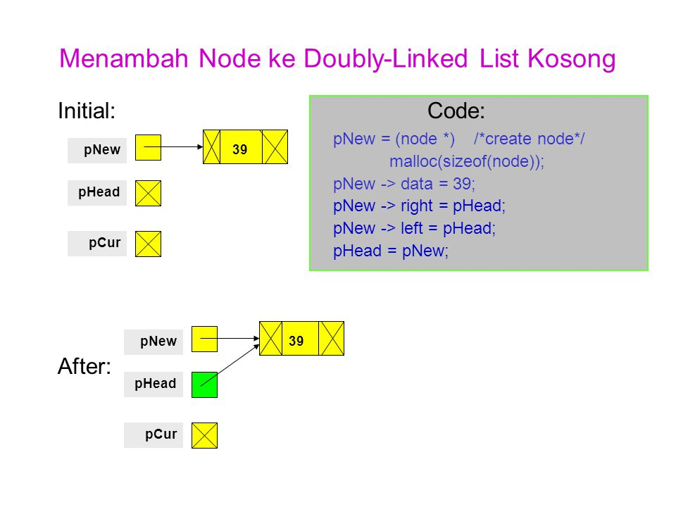 Menambah Node Di Tengah Doubly-Linked List Before: After: 64 pNew pCur 55124 64 pNew pCur 55124