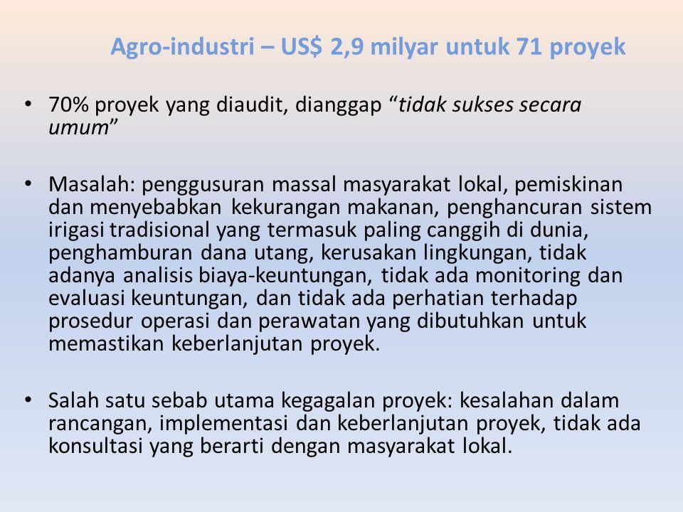 """Agro-industri – US$ 2,9 milyar untuk 71 proyek 70% proyek yang diaudit, dianggap """"tidak sukses secara umum"""" Masalah: penggusuran massal masyarakat lok"""