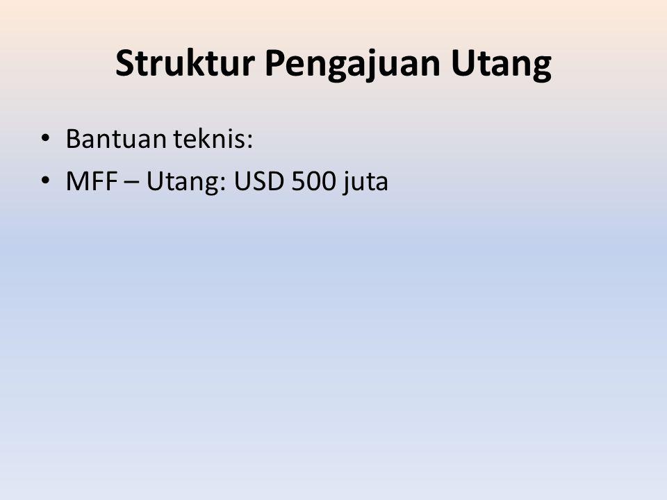 Struktur Pengajuan Utang Bantuan teknis: MFF – Utang: USD 500 juta
