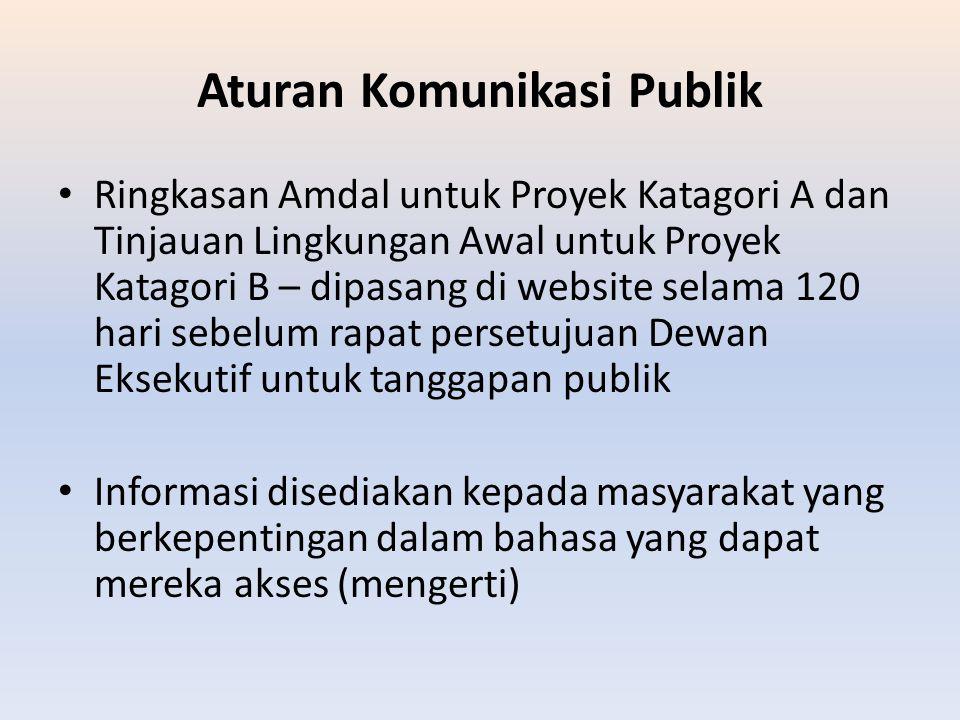 Aturan Komunikasi Publik Ringkasan Amdal untuk Proyek Katagori A dan Tinjauan Lingkungan Awal untuk Proyek Katagori B – dipasang di website selama 120