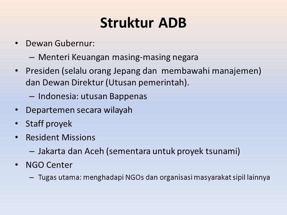 Struktur ADB Dewan Gubernur: – Menteri Keuangan masing-masing negara Presiden (selalu orang Jepang dan membawahi manajemen) dan Dewan Direktur (Utusan