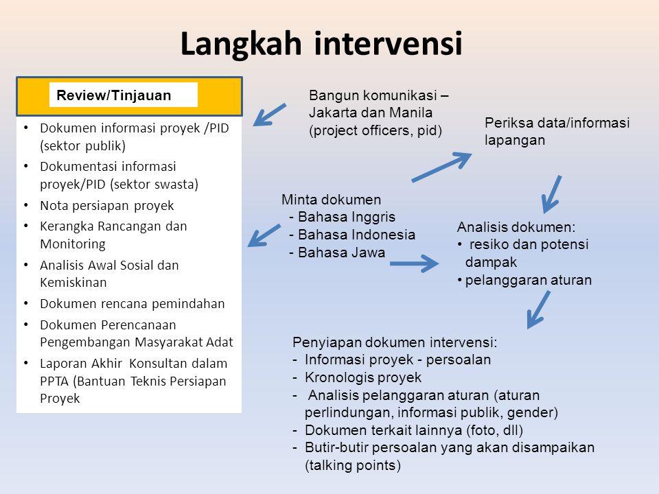 Langkah intervensi Dokumen informasi proyek /PID (sektor publik) Dokumentasi informasi proyek/PID (sektor swasta) Nota persiapan proyek Kerangka Ranca