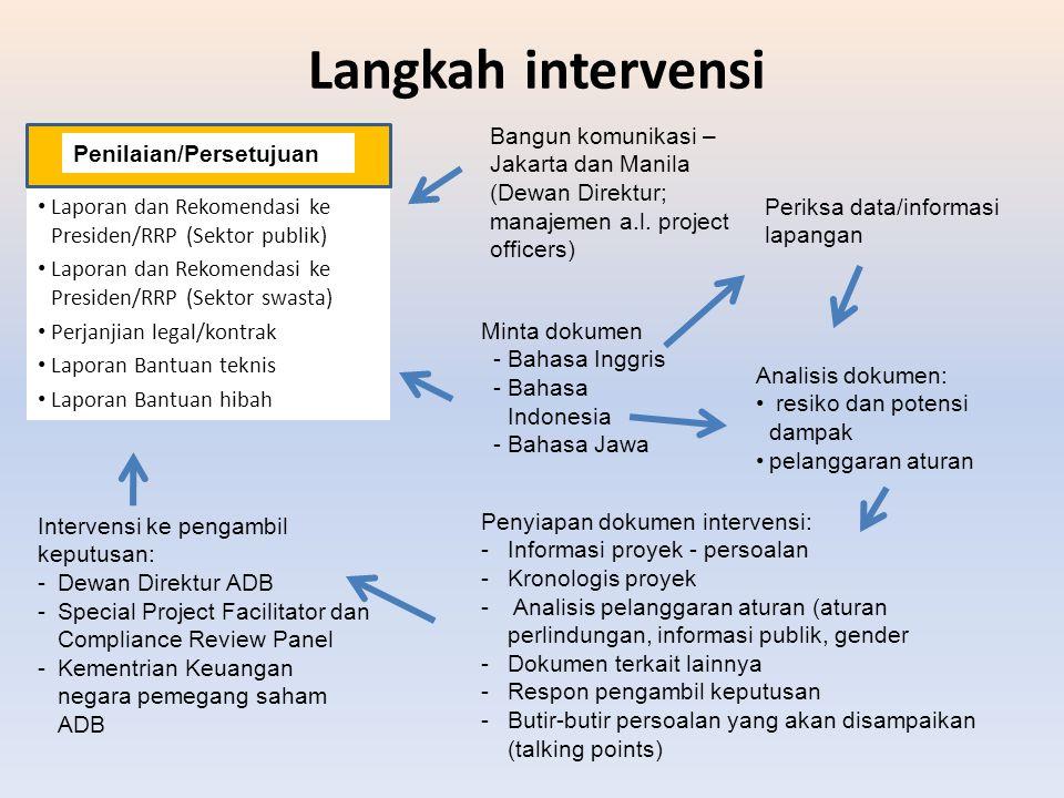 Langkah intervensi Laporan dan Rekomendasi ke Presiden/RRP (Sektor publik) Laporan dan Rekomendasi ke Presiden/RRP (Sektor swasta) Perjanjian legal/ko