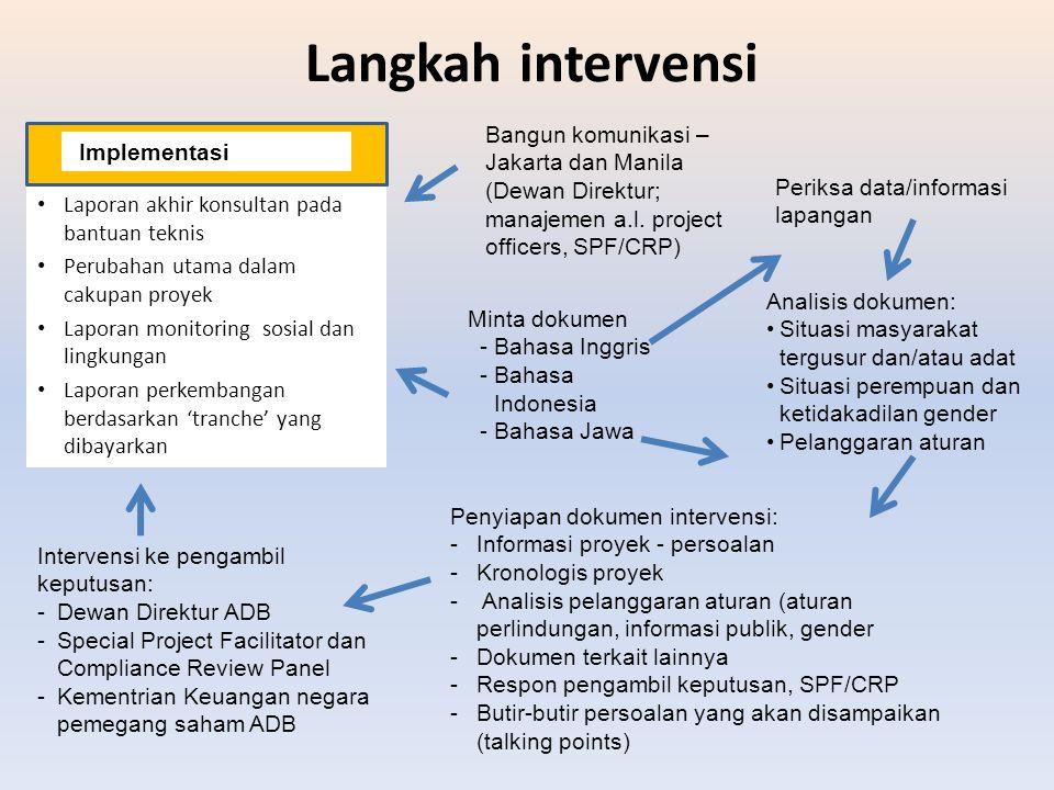Langkah intervensi Laporan akhir konsultan pada bantuan teknis Perubahan utama dalam cakupan proyek Laporan monitoring sosial dan lingkungan Laporan p