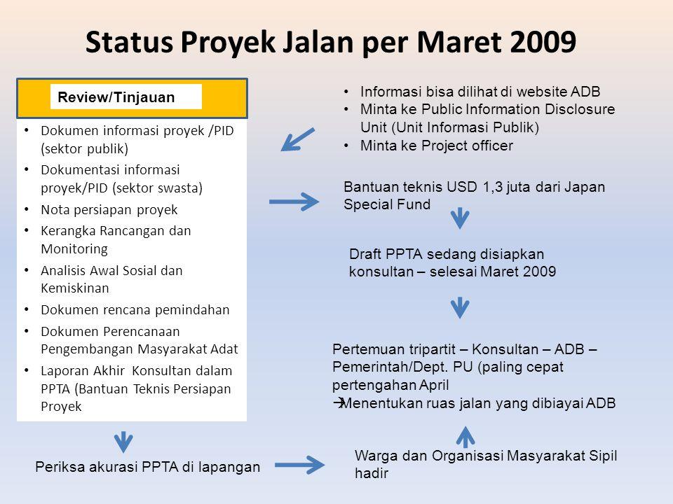 Status Proyek Jalan per Maret 2009 Dokumen informasi proyek /PID (sektor publik) Dokumentasi informasi proyek/PID (sektor swasta) Nota persiapan proye