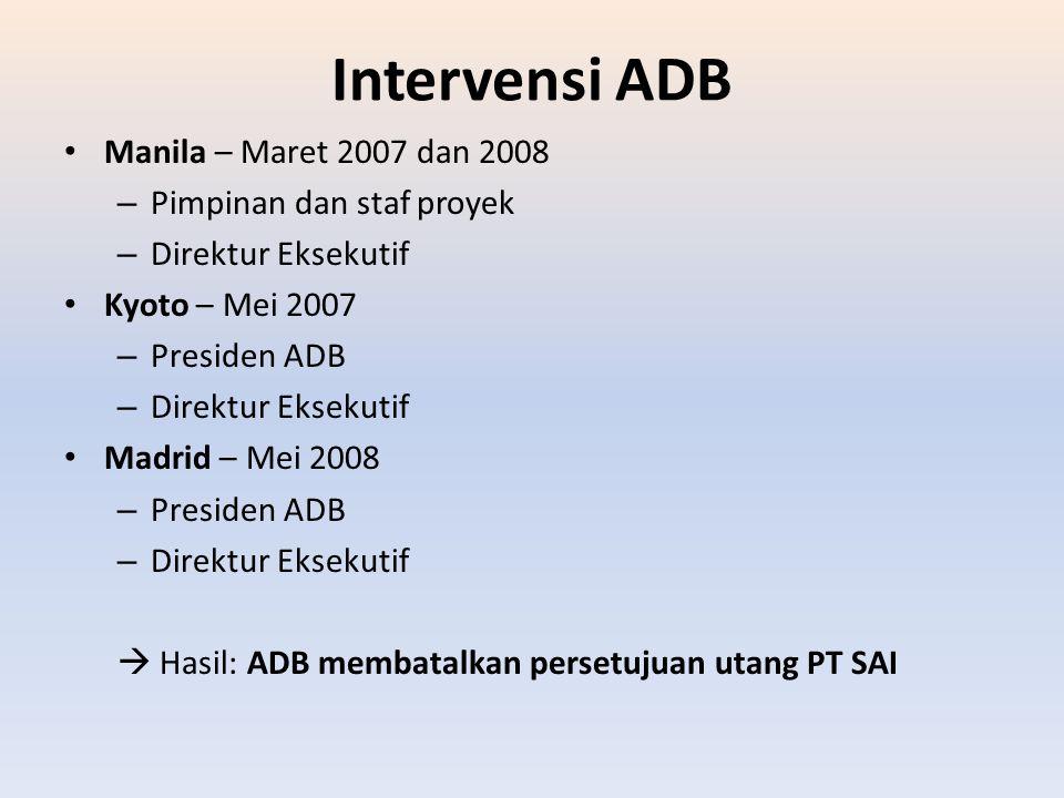 Intervensi ADB Manila – Maret 2007 dan 2008 – Pimpinan dan staf proyek – Direktur Eksekutif Kyoto – Mei 2007 – Presiden ADB – Direktur Eksekutif Madri
