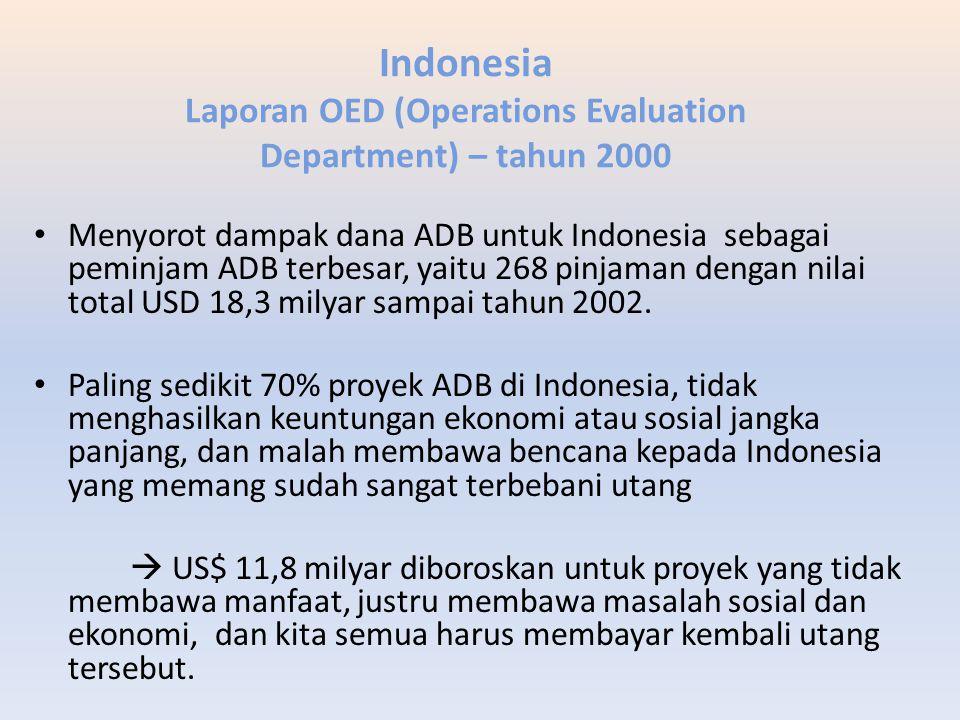 Indonesia Laporan OED (Operations Evaluation Department) – tahun 2000 Menyorot dampak dana ADB untuk Indonesia sebagai peminjam ADB terbesar, yaitu 26