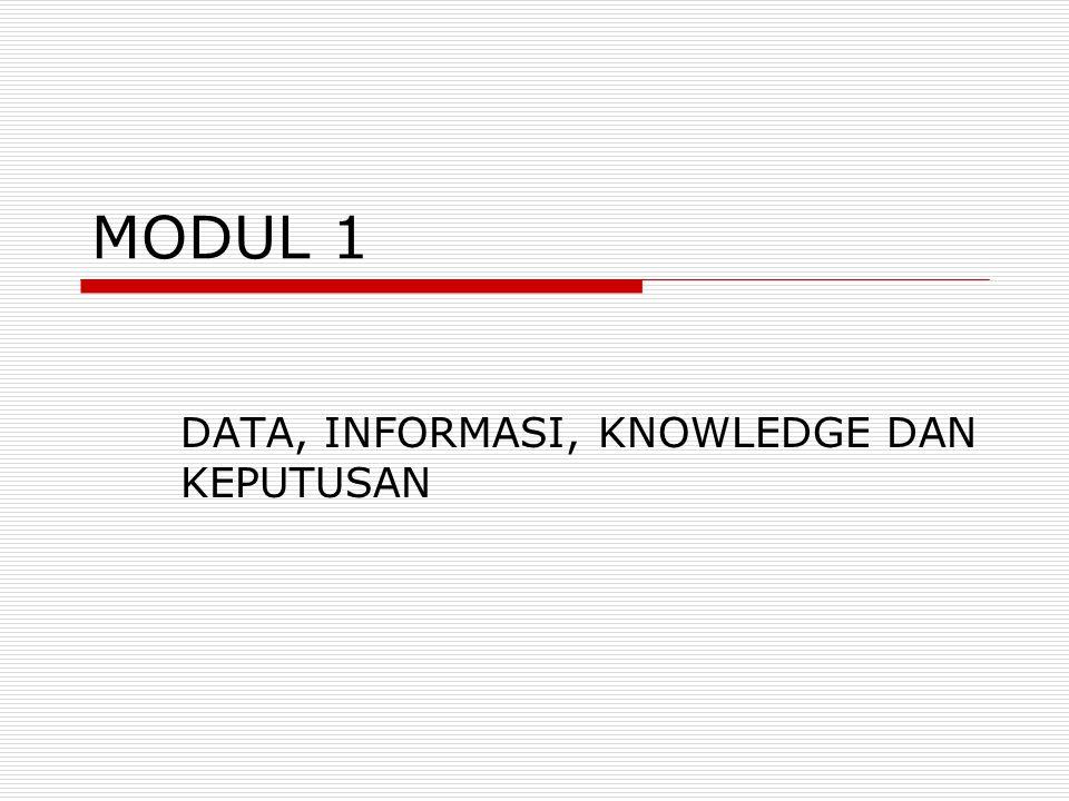 MODUL 1 DATA, INFORMASI, KNOWLEDGE DAN KEPUTUSAN
