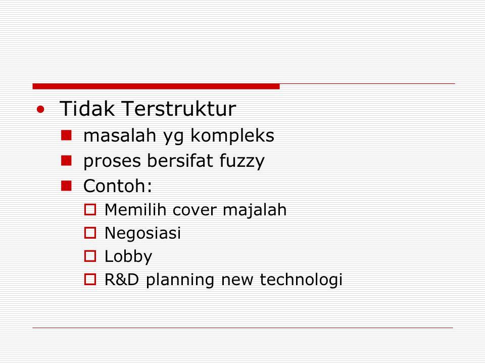 Tidak Terstruktur masalah yg kompleks proses bersifat fuzzy Contoh:  Memilih cover majalah  Negosiasi  Lobby  R&D planning new technologi