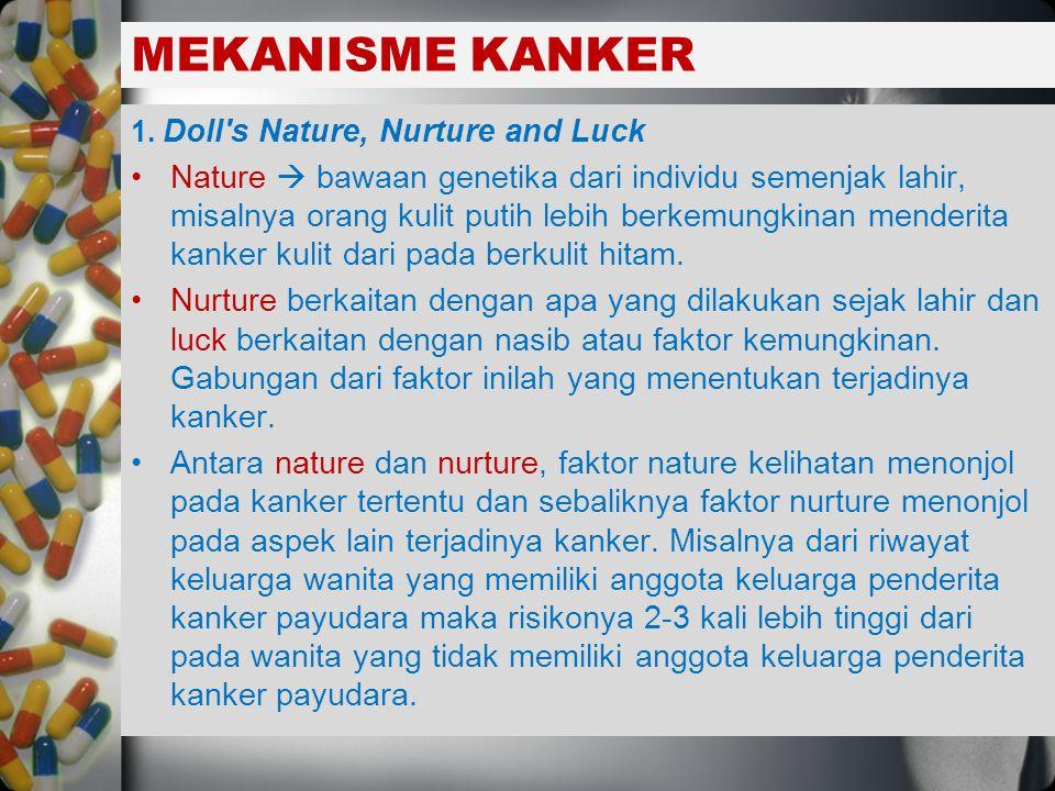 1. Doll's Nature, Nurture and Luck Nature  bawaan genetika dari individu semenjak lahir, misalnya orang kulit putih lebih berkemungkinan menderita ka