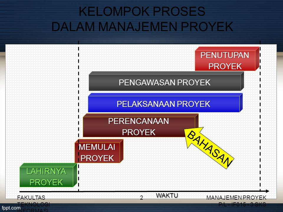 9 BIDANG PENGETAHUAN YANG PERLU DIKUASAI MANAJER PROYEK (SUMBER: SCHWALBE, I.T.PROJECT MANAGEMENT, THOMSON LEARNING,2006 dengan modifikasi) FAKULTAS TEKNOLOGI INFORMASI MANAJEMEN PROYEK P/L - IF015 - 3 SKS PIRANTI & TEKNIK MANAJEMEN INTEGRASI PROYEK MANAJM CAKUPAN PROYEK MANAJM WAKTU PROYEK MANAJM BIAYA PROYEK MANAJM MUTU PROYEK MANAJM SDM PROYEK MANAJM RESIKO PROYEK KEBU- TUHAN & HARAP- AN STAKE- HOLDER PROYEK BERHASIL MANAJM KOMUNI- KASI PROYEK MANAJM PEMBE- LIAN PROYEK BAHASAN 3