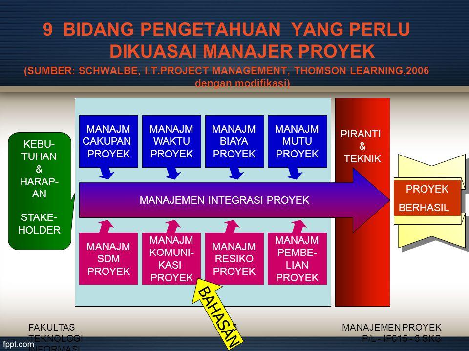 1.Komunikasi dalam proyek 2.Proses-proses dalam manajemen komunikasi proyek 3.Merencanakan komunikasi dalam proyek FAKULTAS TEKNOLOGI INFORMASI MANAJEMEN PROYEK P/L - IF015 - 3 SKS 4