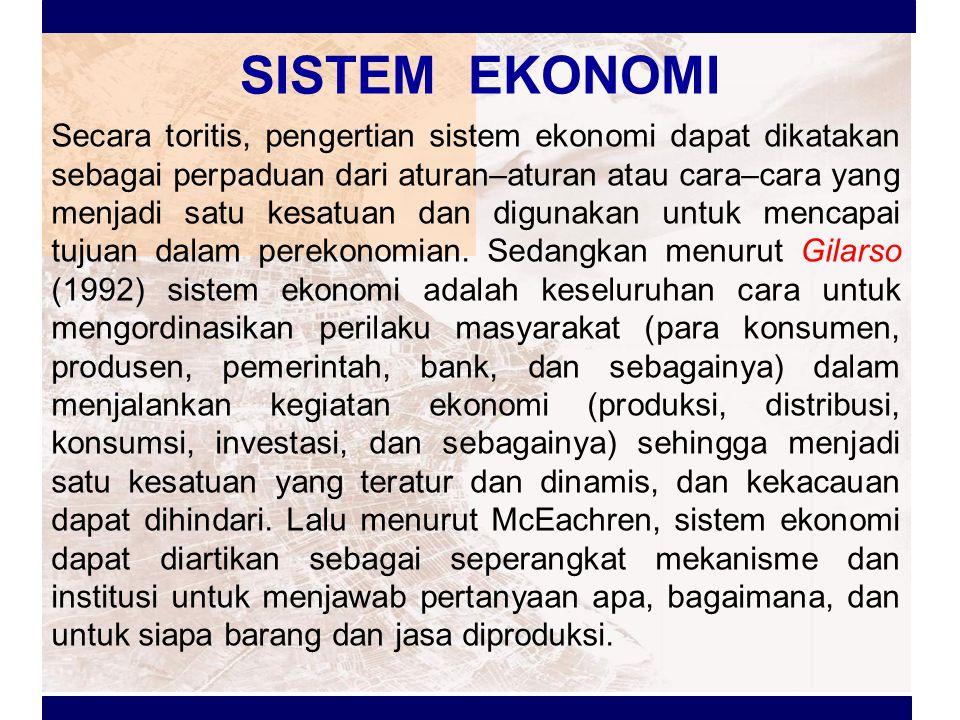 SISTEM EKONOMI PASAR Dalam beberapa buku sumber, istilah sistem ekonomi pasar disebut juga sebagai laissez-faire.