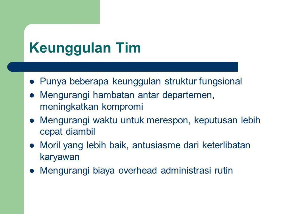 Keunggulan Tim Punya beberapa keunggulan struktur fungsional Mengurangi hambatan antar departemen, meningkatkan kompromi Mengurangi waktu untuk meresp