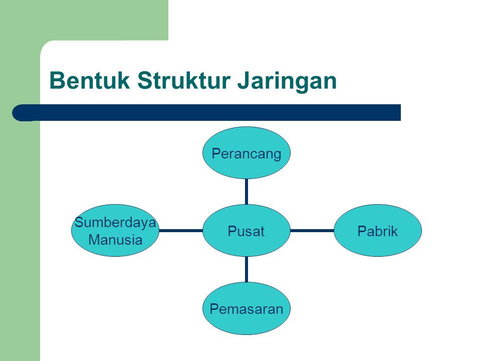 Bentuk Struktur Jaringan Pusat PerancangPabrikPemasaran Sumberdaya Manusia