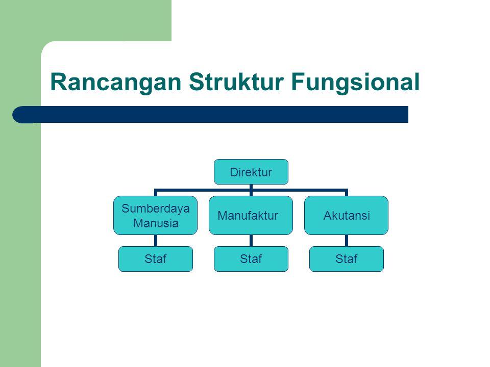 Rancangan Struktur Fungsional Direktur Sumberdaya Manusia Staf Manufaktur Staf Akutansi Staf