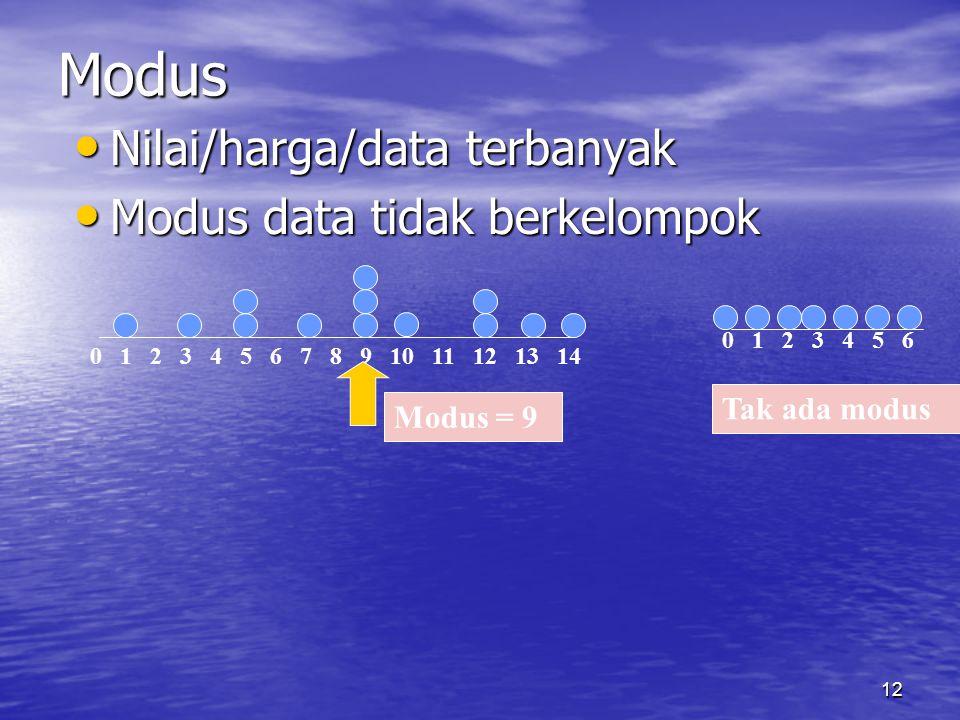 12Modus Nilai/harga/data terbanyak Nilai/harga/data terbanyak Modus data tidak berkelompok Modus data tidak berkelompok 0 1 2 3 4 5 6 7 8 9 10 11 12 13 14 Modus = 9 0 1 2 3 4 5 6 Tak ada modus