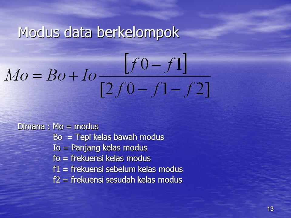 13 Modus data berkelompok Dimana : Mo = modus Bo = Tepi kelas bawah modus Bo = Tepi kelas bawah modus Io = Panjang kelas modus Io = Panjang kelas modus fo = frekuensi kelas modus fo = frekuensi kelas modus f1 = frekuensi sebelum kelas modus f1 = frekuensi sebelum kelas modus f2 = frekuensi sesudah kelas modus f2 = frekuensi sesudah kelas modus