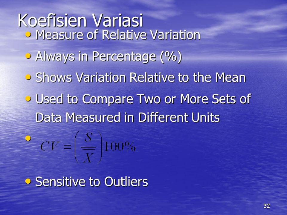 32 Koefisien Variasi Measure of Relative Variation Measure of Relative Variation Always in Percentage (%) Always in Percentage (%) Shows Variation Rel