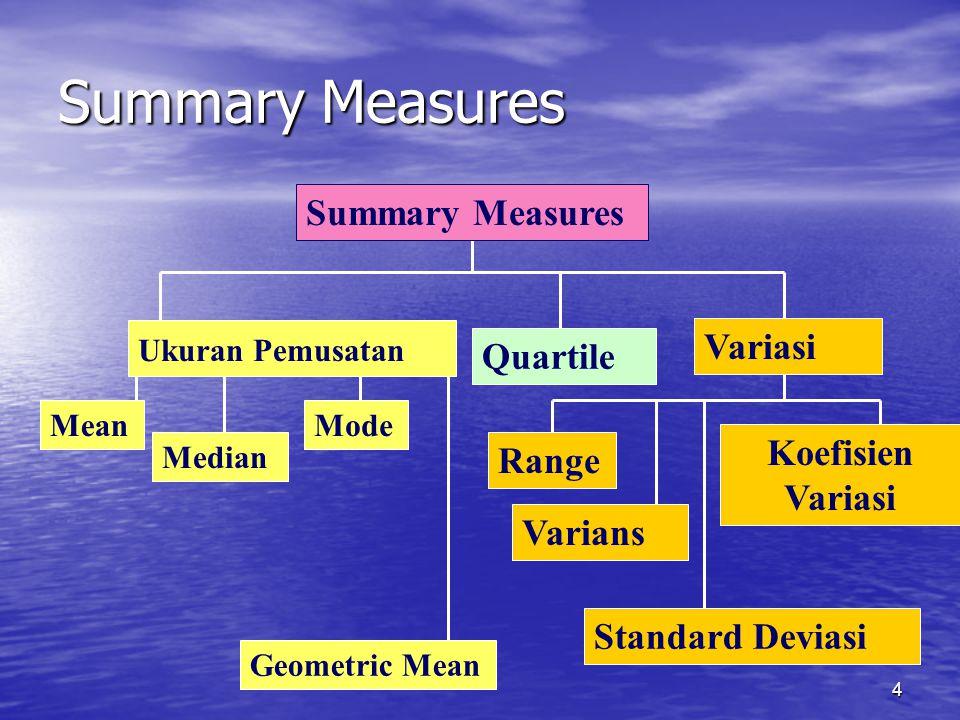 4 Summary Measures Ukuran Pemusatan Mean Median Mode Quartile Geometric Mean Summary Measures Variasi Varians Standard Deviasi Koefisien Variasi Range