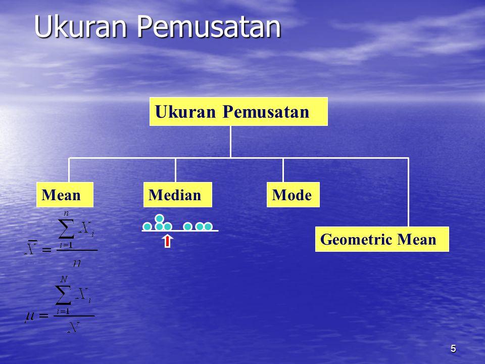 5 Ukuran Pemusatan MeanMedianMode Geometric Mean