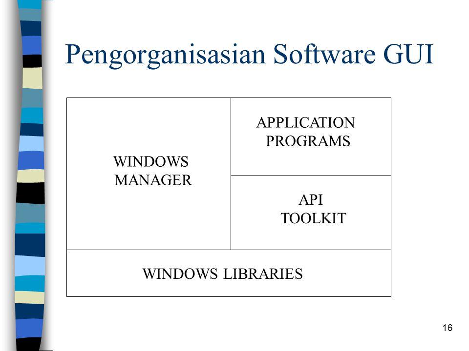 16 Pengorganisasian Software GUI WINDOWS LIBRARIES API TOOLKIT APPLICATION PROGRAMS WINDOWS MANAGER