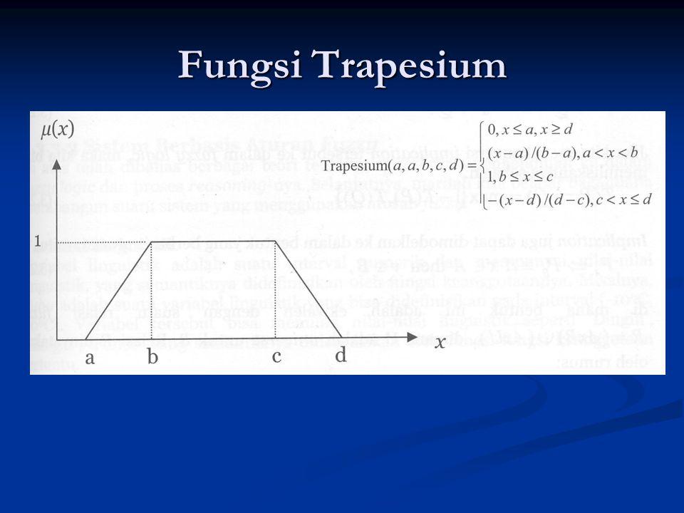 Fungsi Trapesium