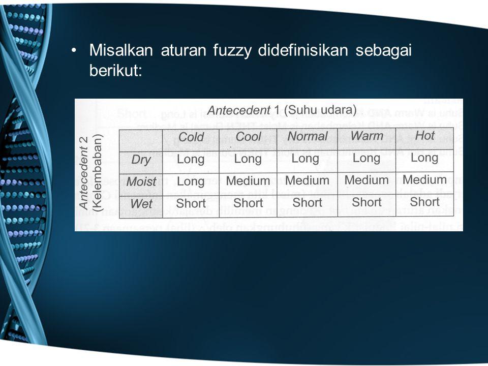 Misalkan aturan fuzzy didefinisikan sebagai berikut: