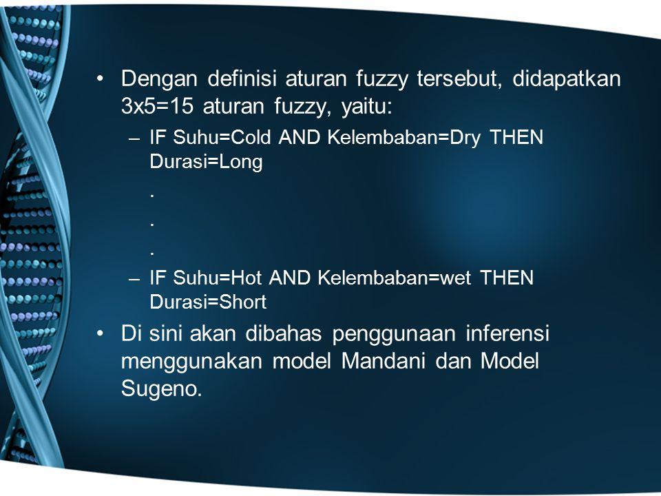 Dengan definisi aturan fuzzy tersebut, didapatkan 3x5=15 aturan fuzzy, yaitu: –IF Suhu=Cold AND Kelembaban=Dry THEN Durasi=Long... –IF Suhu=Hot AND Ke